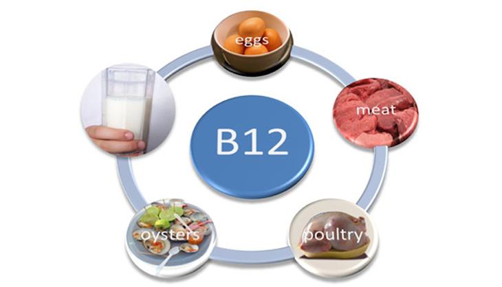 Vitamin-B12-A-Cure-For-Fatigue